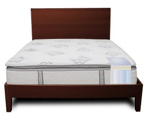 Classic Brands Mercer Pillow Top 12 Inch Mattress 3 300x265 image