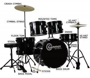 Gammon Adult 5 Piece Drum Set 5 300x262 image