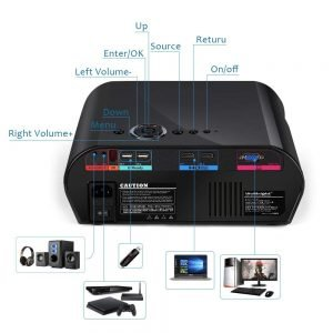GooDee Video Projector 180 HD_6
