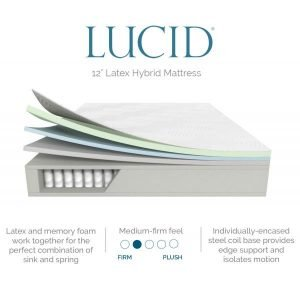 LUCID 12 Inch Queen Hybrid Mattress_2