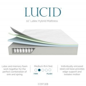 LUCID Latex Hybrid Mattress_3