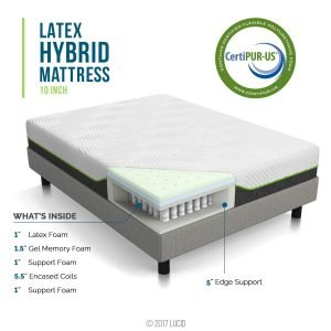 LUCID Latex Hybrid Mattress_4