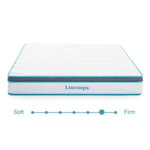 Linenspa 8 inch Memory Foam and Innerspring Hybrid 3 300x300 image