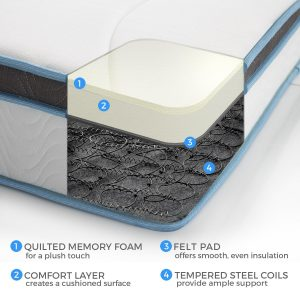 Linenspa 8 inch Memory Foam and Innerspring Hybrid 4 300x300 image