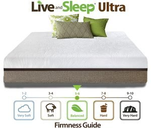 Live and Sleep Gel Memory Foam Mattress_3