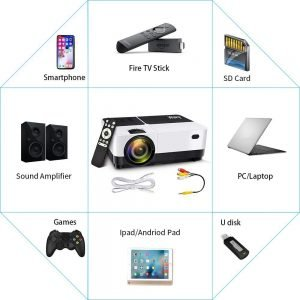 Wsky 2019 Newest Portable Home Theater Video Projector_3