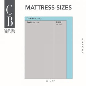 Classic Brands Replacement Mattress 3 300x300 image
