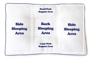 Nature's Guest Cervical Support Pillow_4