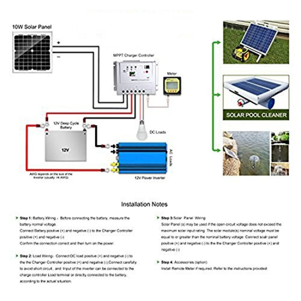 6 Best Marine Solar Panels Dec 2018 Reviews Buying Guide 10w Panel Wiring Diagram Acopower Hy010 12m 4 300x300 Image