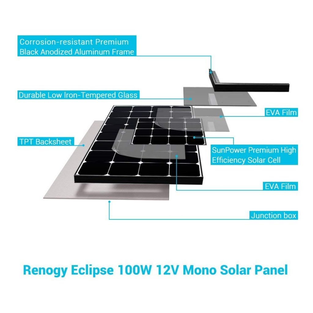 10 Best Solar Panels For Rv Dec 2019 Reviews Amp Buying