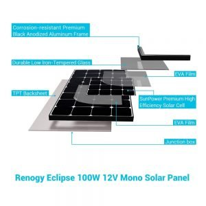 Renogy Eclipse¬ Solar Panel-4