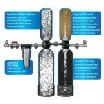 Aquasana Whole House Water Filter with Salt-Free Softener-1