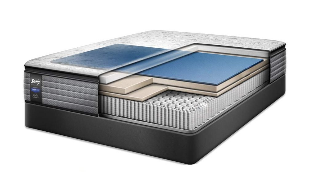 7 Best Mattresses For Hip Pain Jan 2020 Reviews Amp Buying Guide