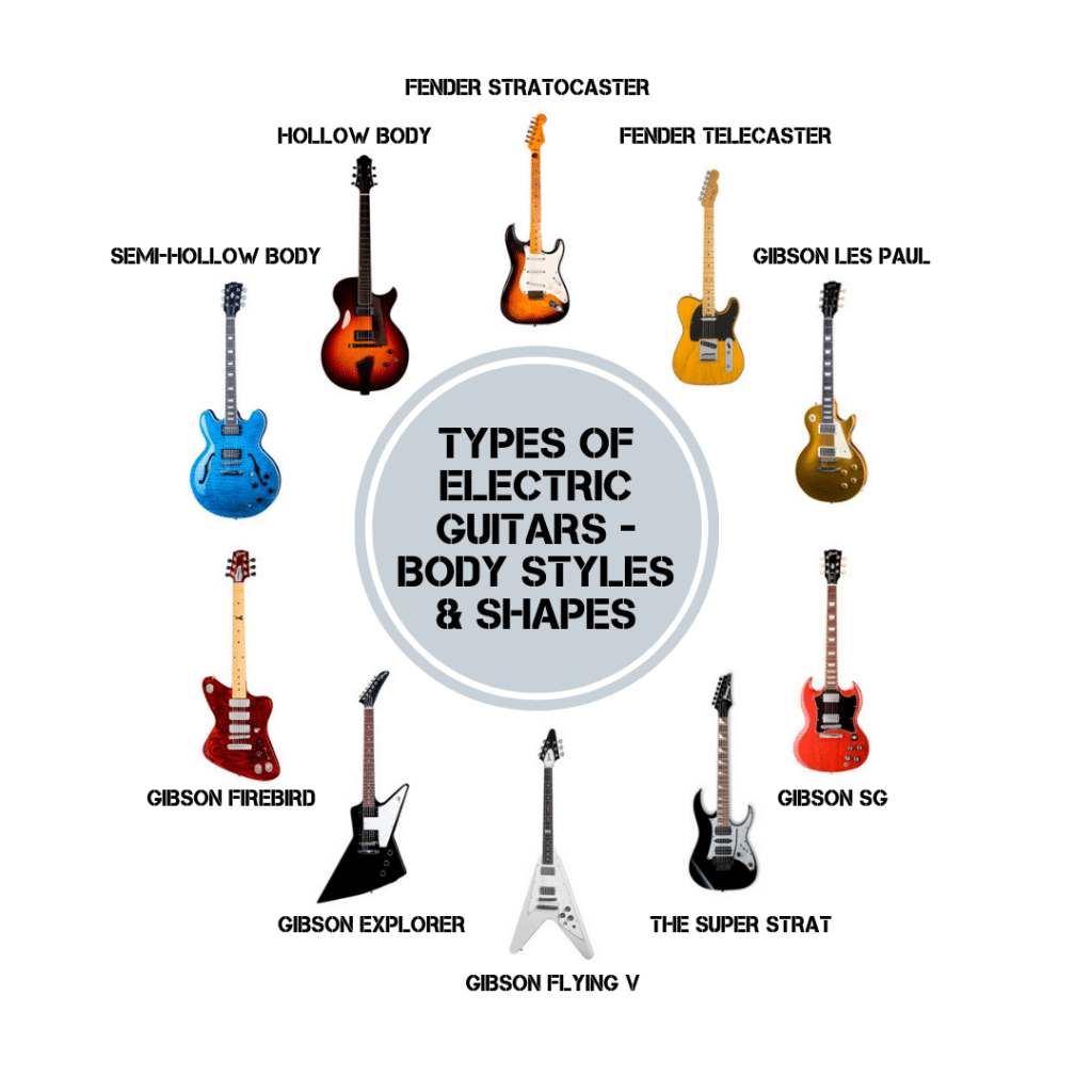 7 Grooviest Guitars For Metal Music To Turn The Crowd ON
