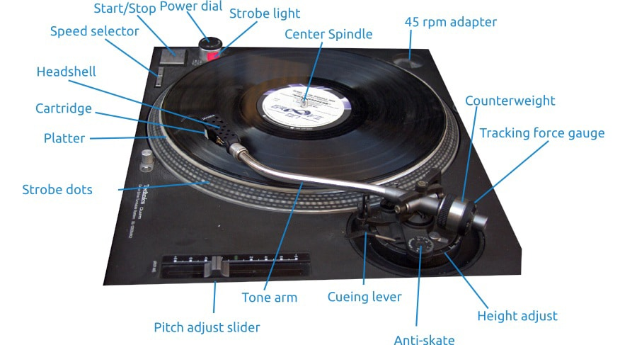 Turntable vs. Record Player: What's the Difference?