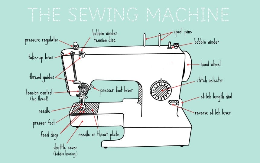 How Does a Sewing Machine Work? Finally, a Comprehensive Explaination