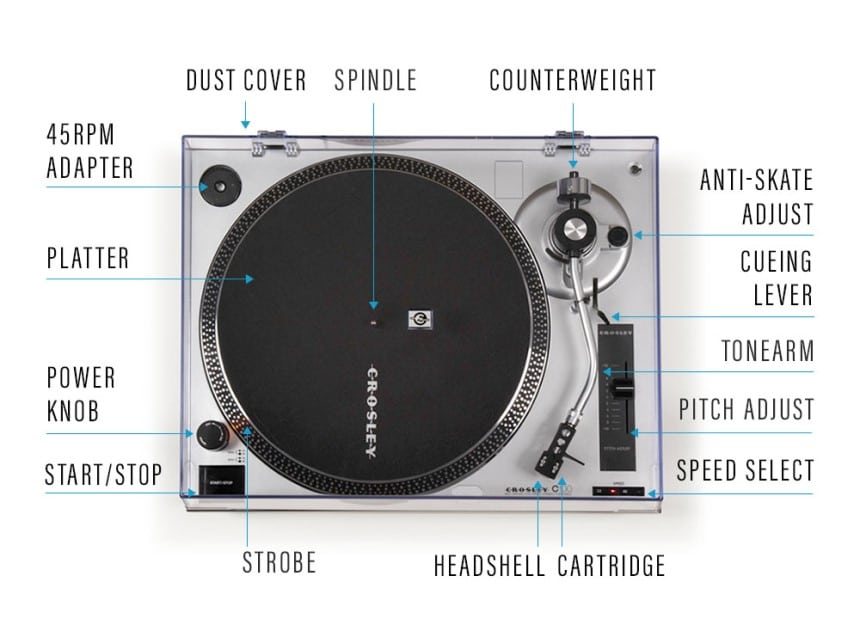 How Does a Record Player Work - Simple Explanation